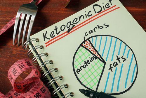 كل ما تود معرفته عن رجيم الكيتو ، خسارة الوزن ، دايت الكيتو